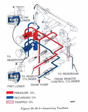 hydr2 jd service publications john deere 445 wiring diagram at bayanpartner.co